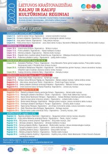 Lietuvos kraštovaizdžiai: kalnų ir kalvų kultūriniai reginiai